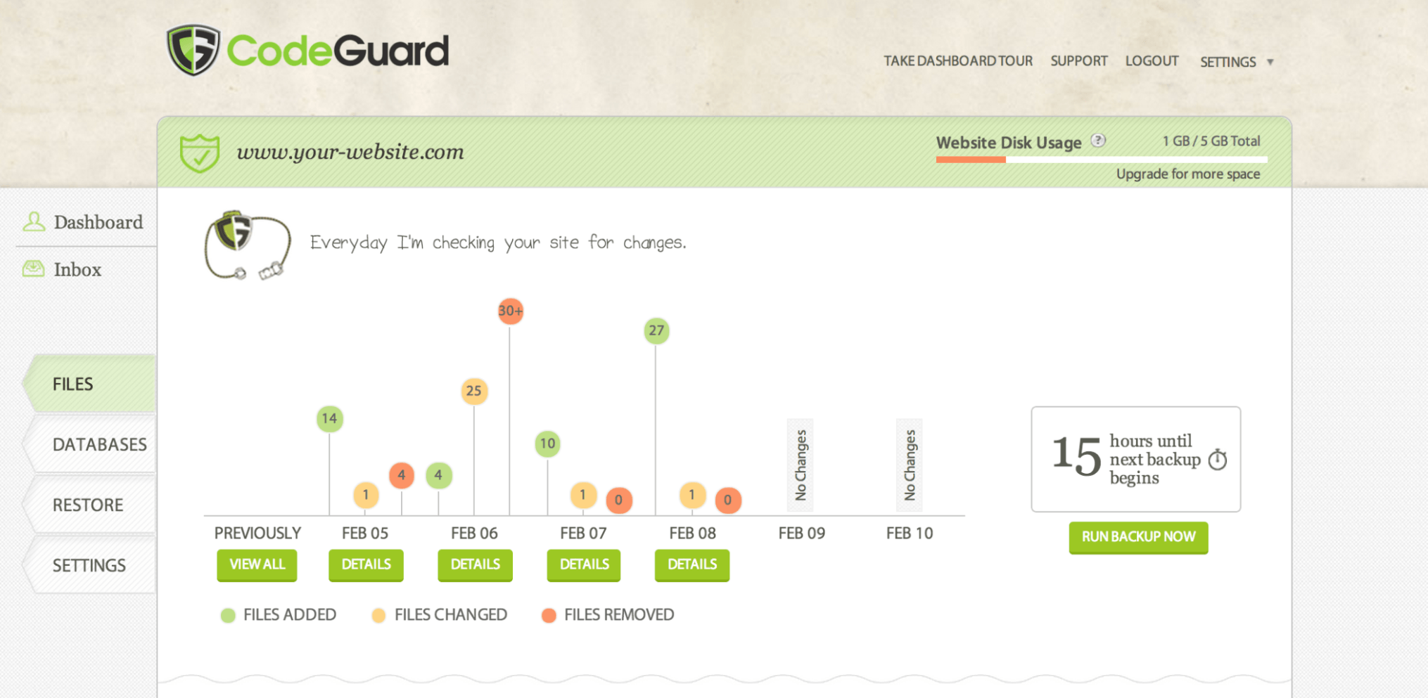 CodeGuard WordPress Plugin